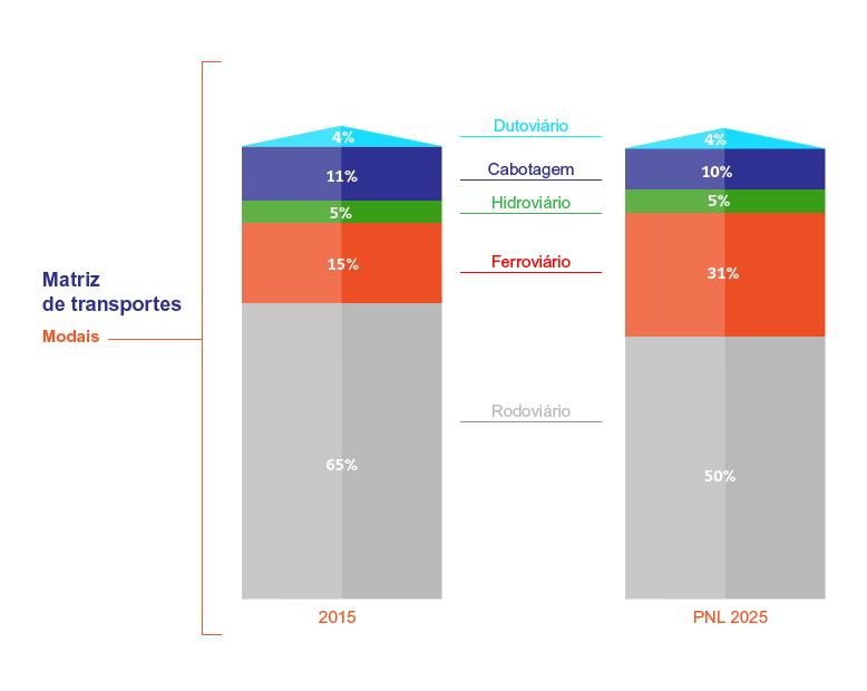 grafico antf v2 PRORROGAR AS CONCESSÕES É O MELHOR PARA O BRASIL ENTENDA O PROCESSO E CONHEÇA OS BENEFÍCIOS